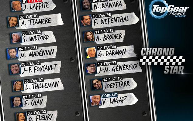 Top Gear France, les chronos